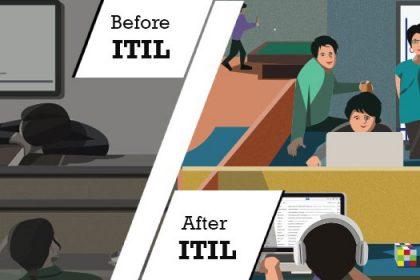 پیاده سازی ITIL