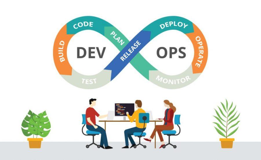 دواپس یعنی ایجاد تعامل بین تیمهای توسعه و عملیات