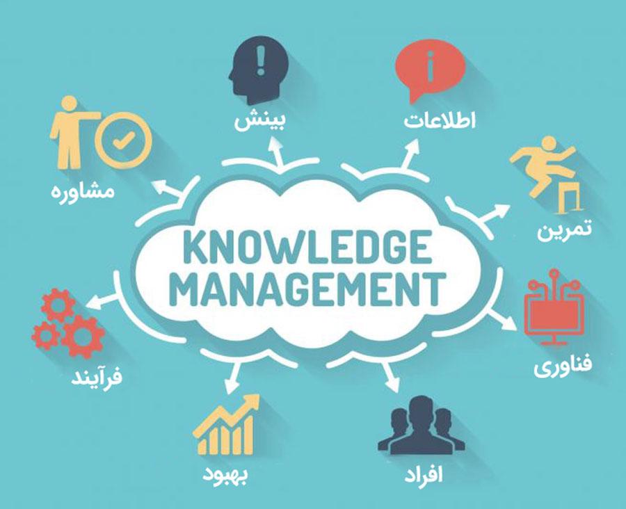 چرخۀ مدیریت دانش در سازمان