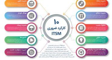 اینفوگرافیک: ده کارکرد ضروری ابزار مدیریت خدمات فناوری اطلاعات