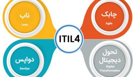اینفوگرافیک ITIL